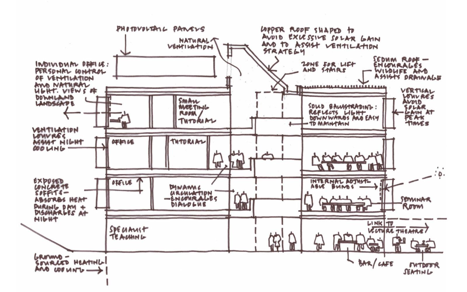 University of Sussex sketch