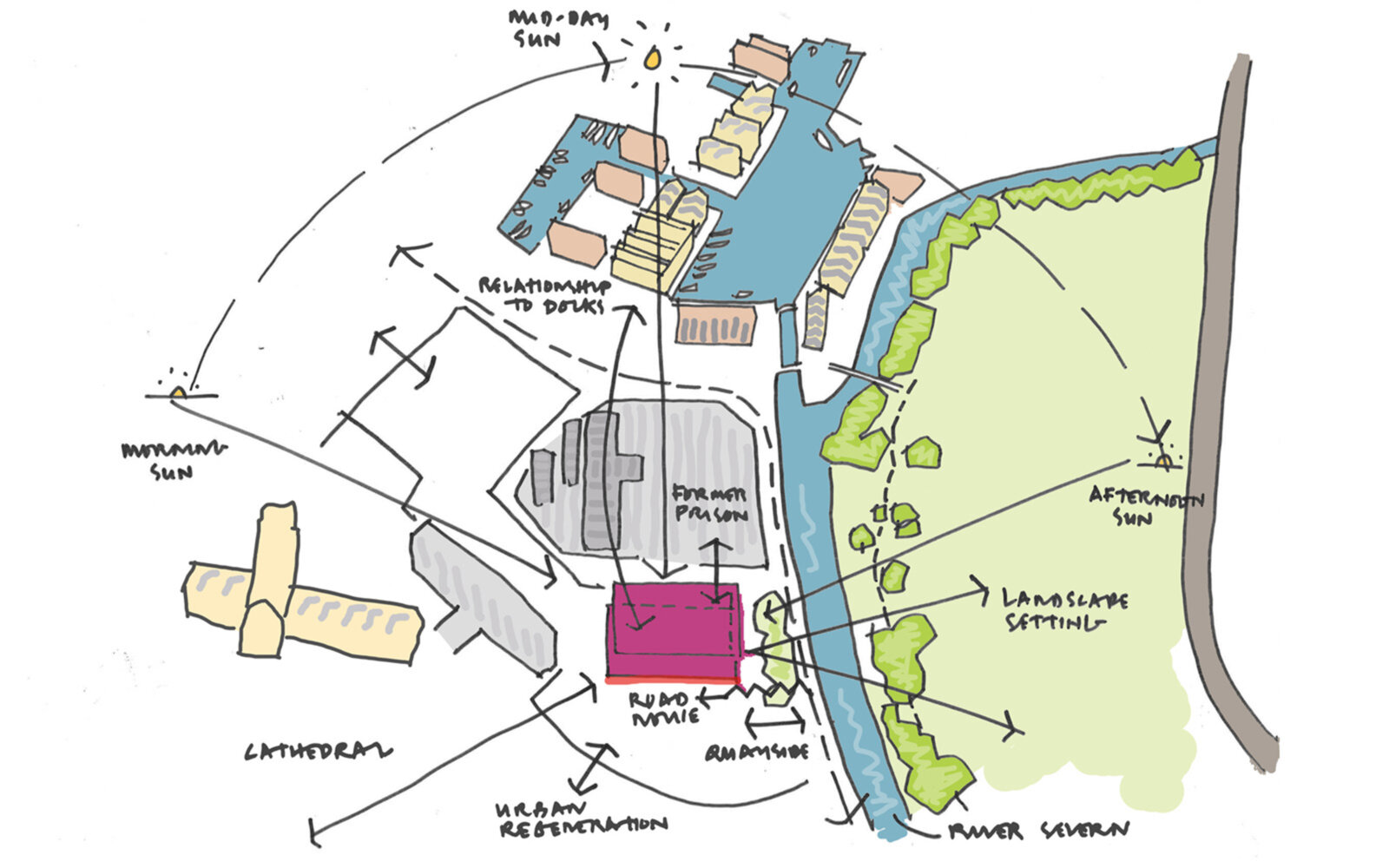Gloucester Quayside Redevelopment location sketch