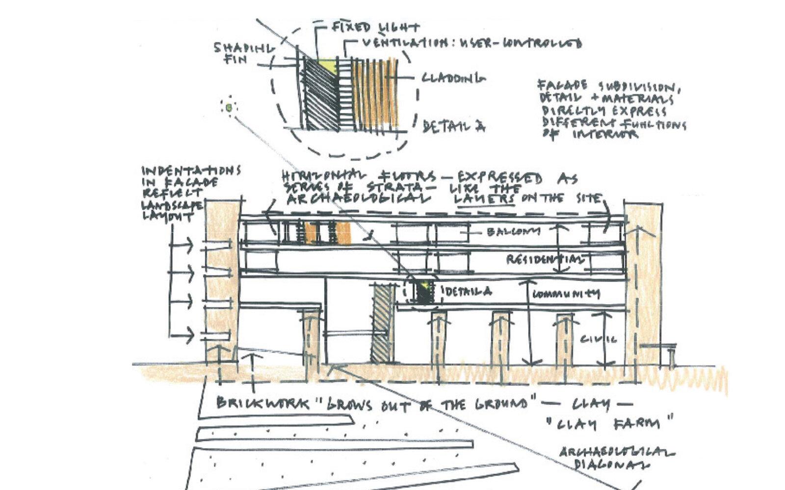 Clay Farm Community Centre elevation sketch
