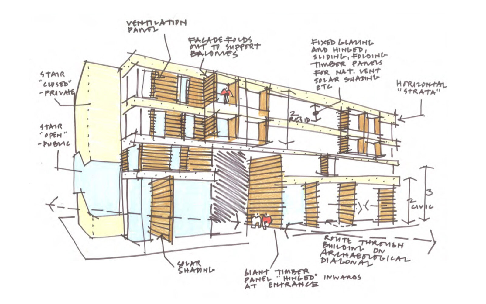Clay Farm Community Centre concept elevation sketch
