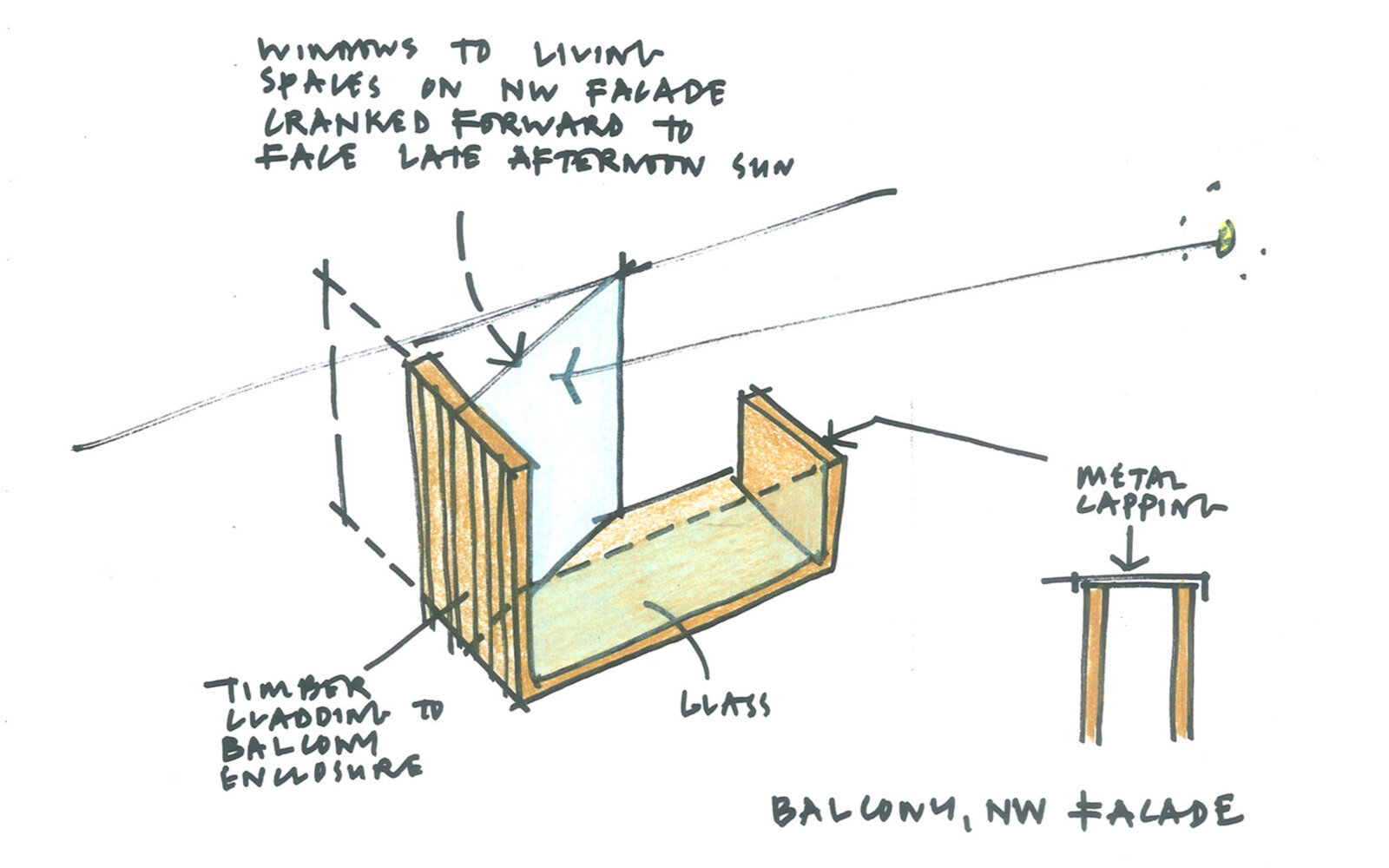 Clay Farm Community Centre balcony detailsketch