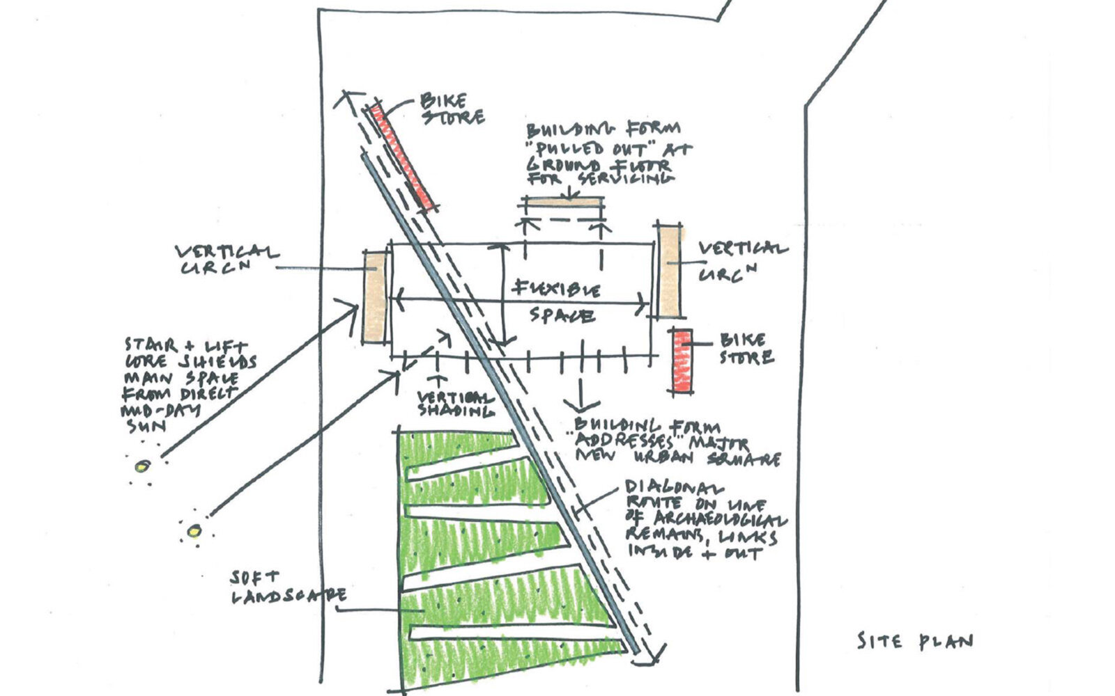Clay Farm Community Centre site plan sketch