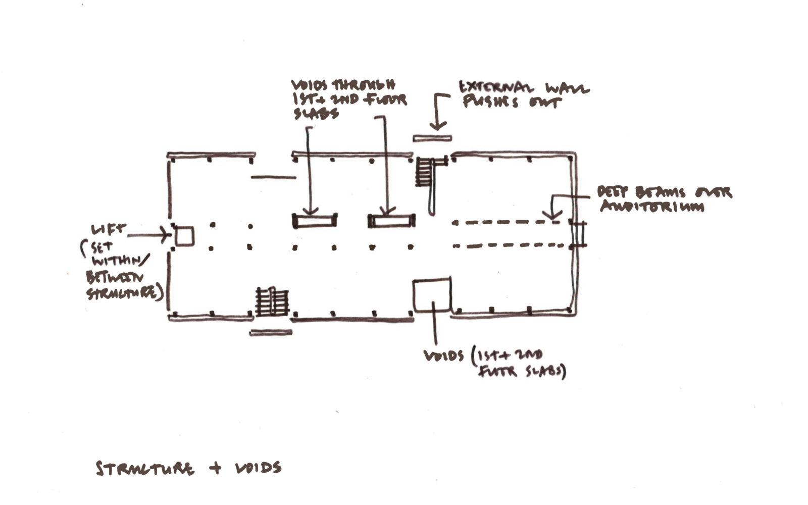 ECSF_Sketch3