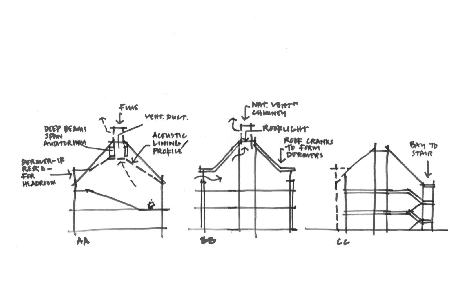 Epsom College concept sketch