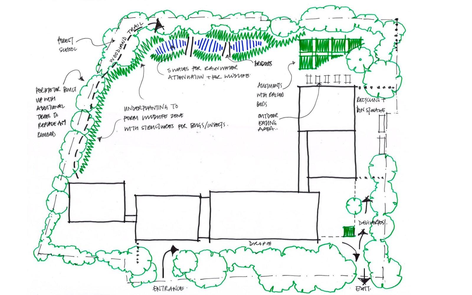 Durston House School sketch